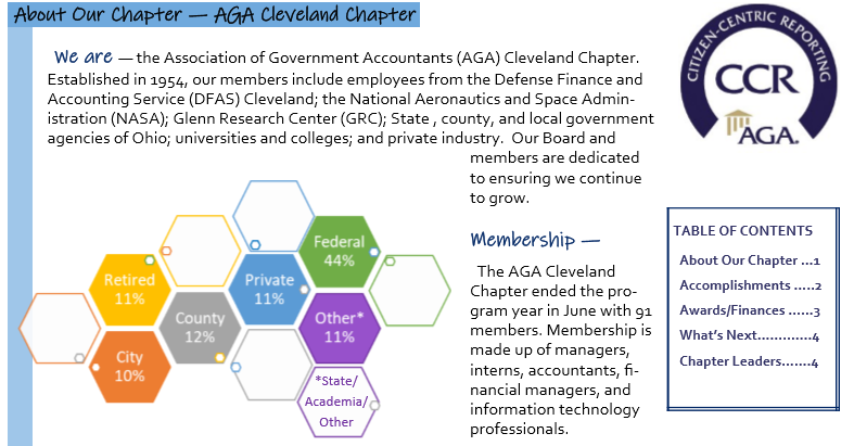 AGA Cleveland Chapter CCR 2017-2018